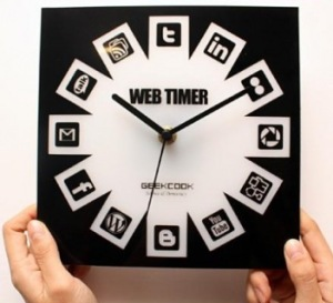 Representation of what time you could spend on social media